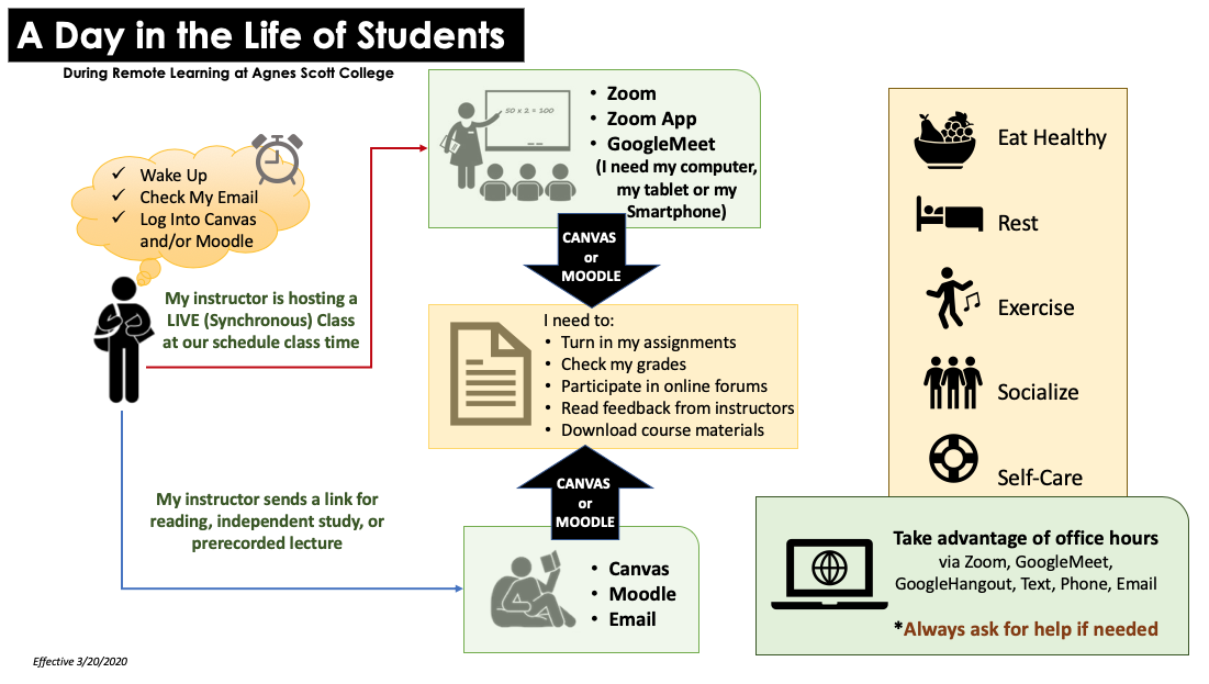 A Day in the Life of Students during remote learning at ASC